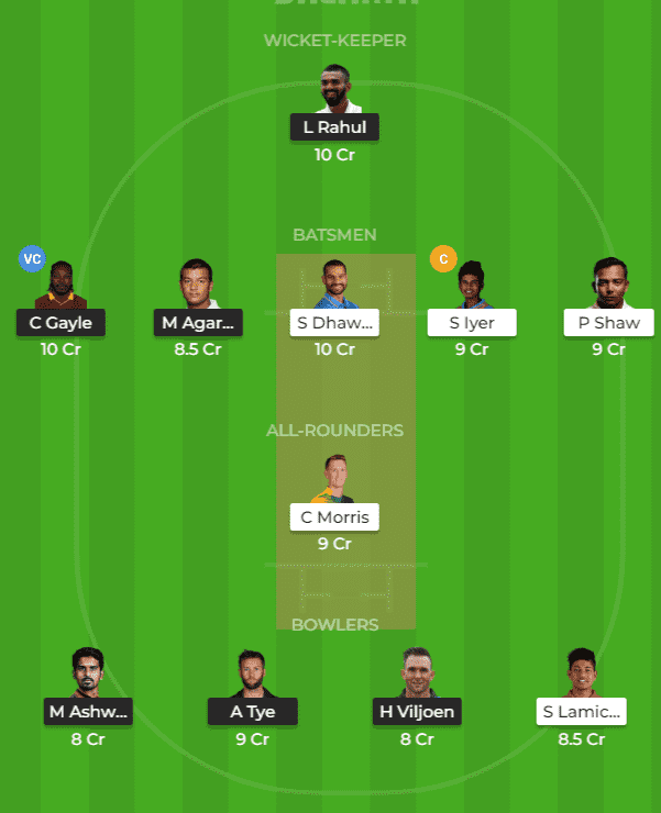 Best KXIP vs DC Dream11 Team Prediction of 13th Match IPL