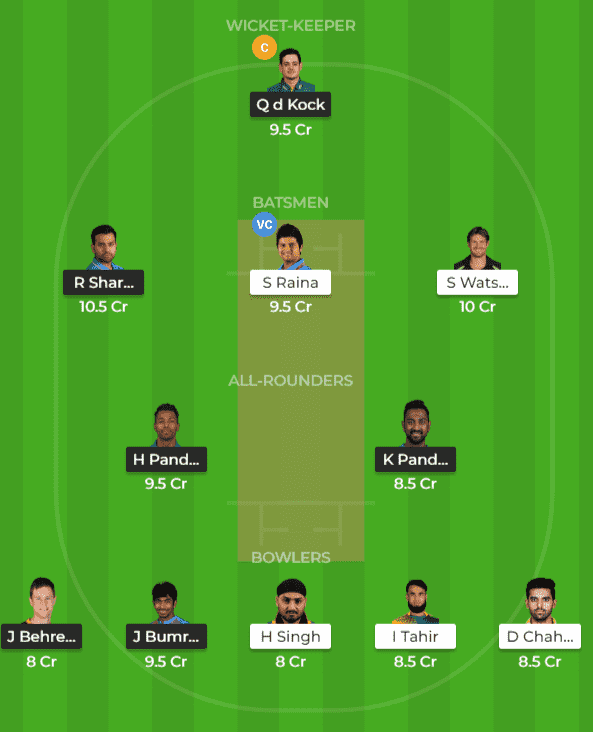 Best MI vs CSK Dream11 Team Prediction IPL 2019