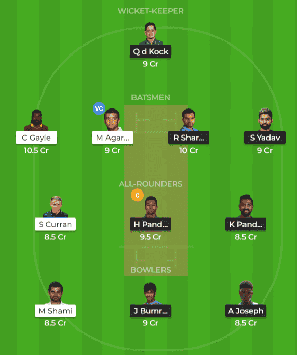 Best MI vs KXIP Dream11 Team Prediction of 24th Match IPL 2019