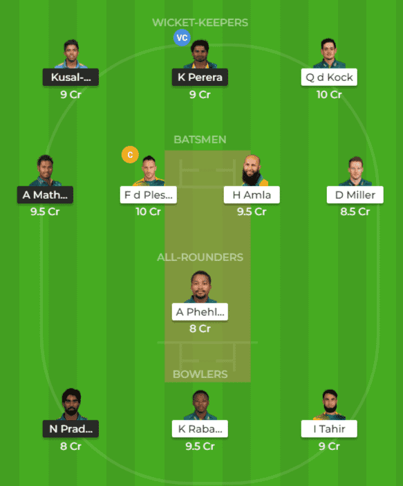 SL vs SA Dream11 Team Prediction
