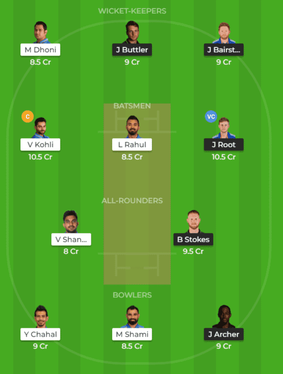 ENG vs IND Dream11 Team Prediction, 38th Match