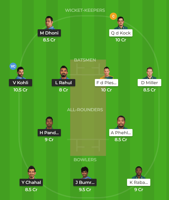 IND vs SA Dream11 Team Prediction, 8th Match
