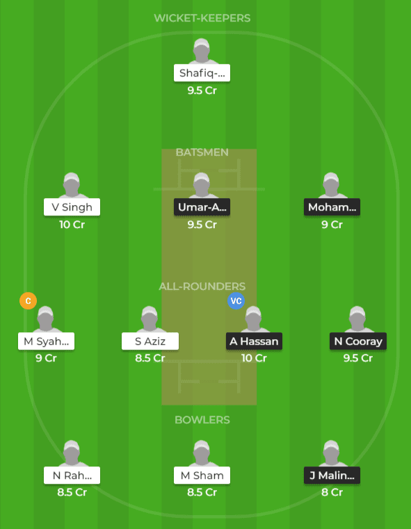 MLD vs MAL Dream11 Team Prediction, 2nd T20I