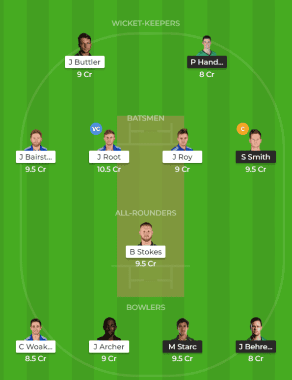Aus vs ENG Dream11 Team Prediction 2nd Semi-Final