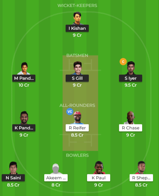 IN-A vs WI-A Dream11 Team Prediction