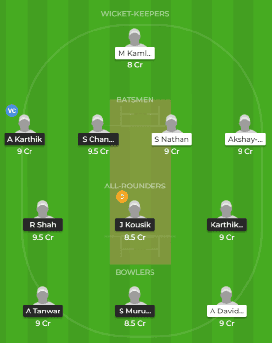 MAD vs TUT Dream11 Team Prediction