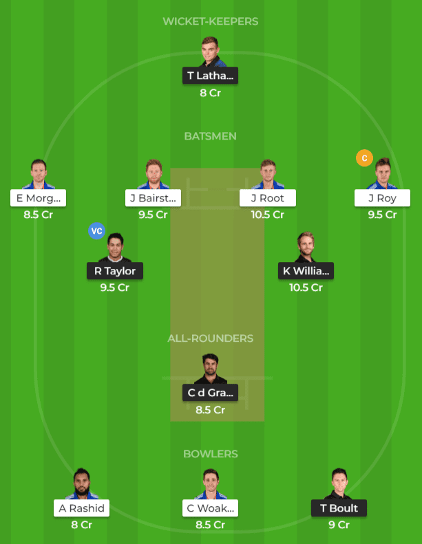 NZ Vs ENG Dream11 Prediction Final Match [Free Expert Tips]