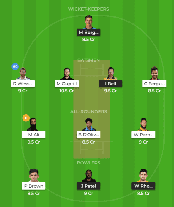 WAS vs WOR Dream11 Team Prediction