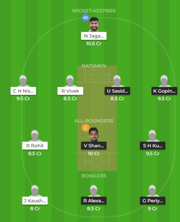 CHE vs DIN Dream11 Team Prediction