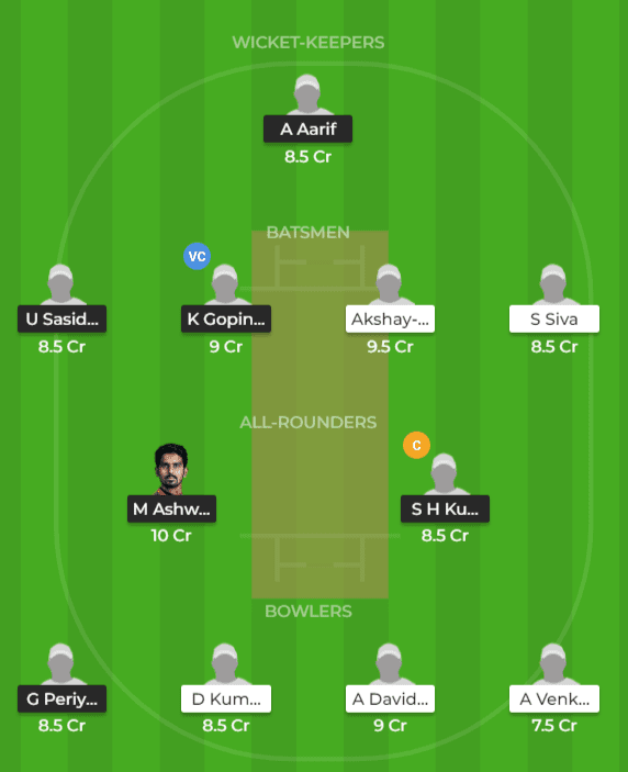 CHE vs TUT Dream11 Team Prediction