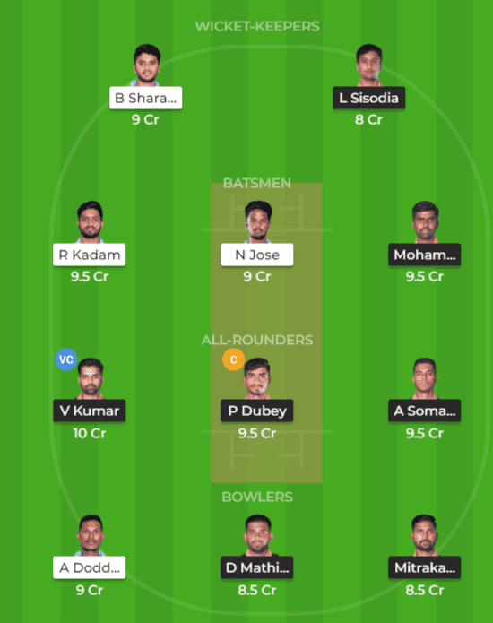 HT vs BB Dream11 Team Prediction