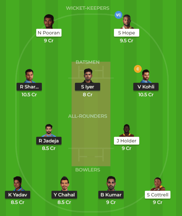 IND vs WI Dream11 Team Prediction