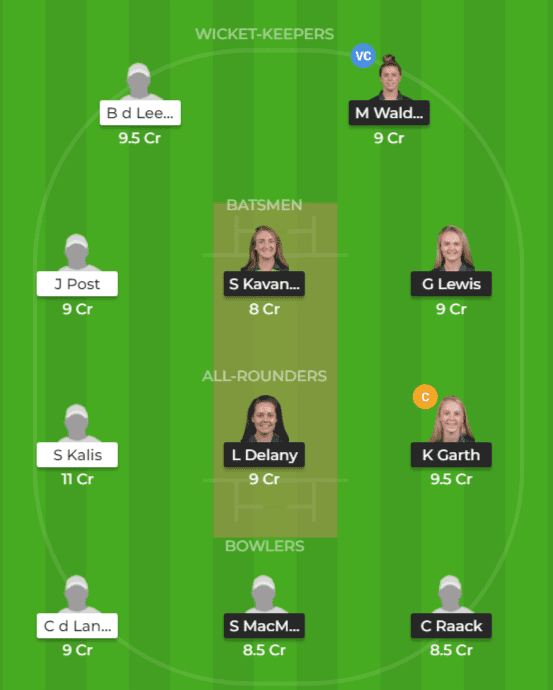 IR-W vs ND-W Dream11 Team Prediction