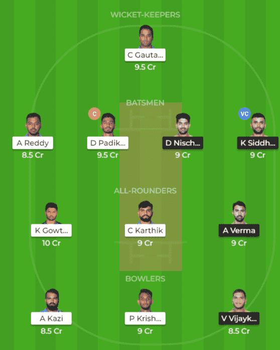 MW vs BT Dream11 Team Prediction