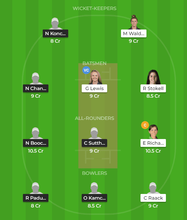 TL-W vs IR-W Dream11 Team Prediction