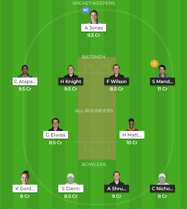 WS vs LL Dream11 Team Prediction