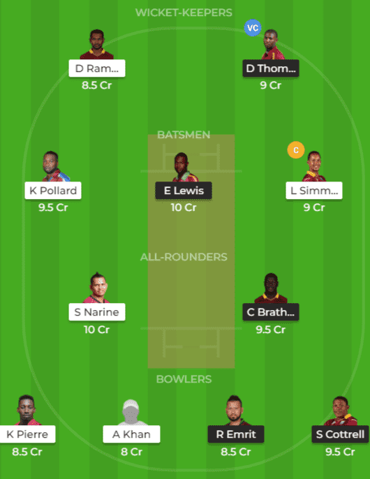 SKN vs TKR Dream11 Team Prediction 1st Match CPL 2019